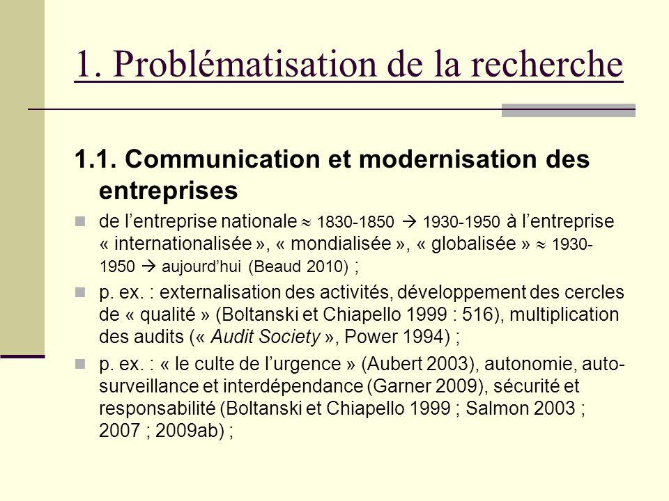1. Problématisation de la recherche 1.1. Communication et modernisation des entreprises de lentreprise nationale 1830-1850 1930-1950 à lentreprise « i
