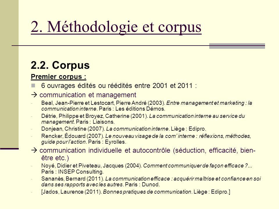 2. Méthodologie et corpus 2.2. Corpus Premier corpus : 6 ouvrages édités ou réédités entre 2001 et 2011 : communication et management - Beal, Jean-Pie