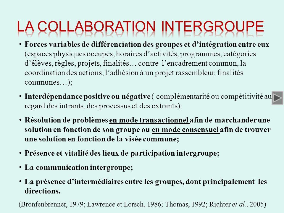 Forces variables de différenciation des groupes et dintégration entre eux (espaces physiques occupés, horaires dactivités, programmes, catégories délè