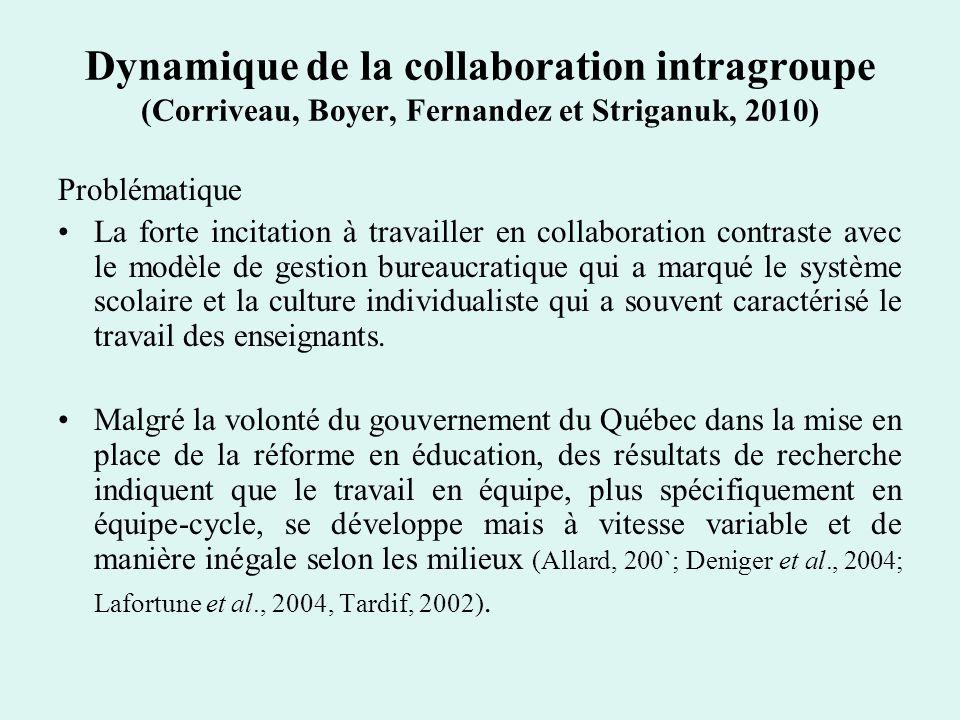 Dynamique de collaboration intergroupe Objectif: –Examiner, à titre exploratoire, la dynamique de la collaboration entre des collectifs dacteurs dun établissement scolaire secondaire.