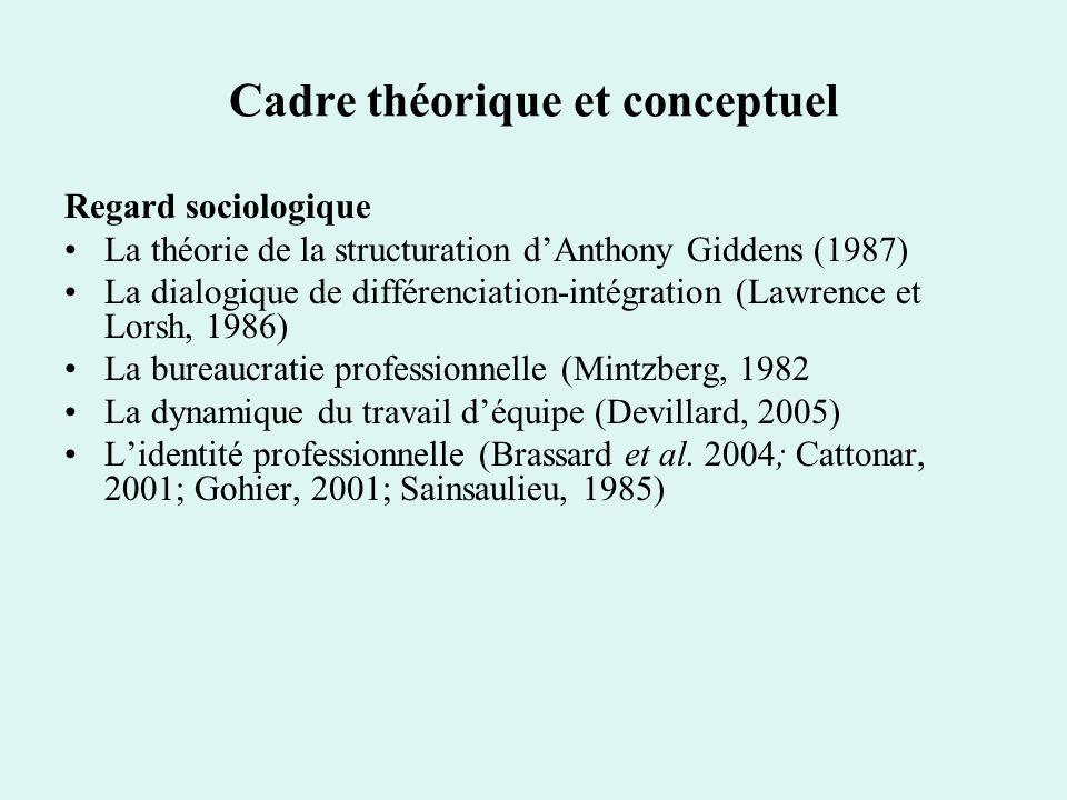 Cadre théorique et conceptuel Regard psychosocial Travail en équipe, en petits groupes (Leclerc, 1999; Katzenback et Smith, 2005; St-Arnaud, 2002) Recherches de Carpentier-Roy et Pharand (1992), de Barrère (2002), Dupriez (2003), etc.