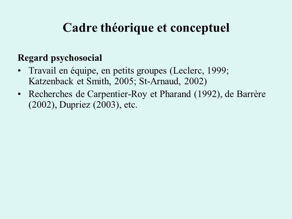 Cadre théorique et conceptuel Regard psychosocial Travail en équipe, en petits groupes (Leclerc, 1999; Katzenback et Smith, 2005; St-Arnaud, 2002) Rec