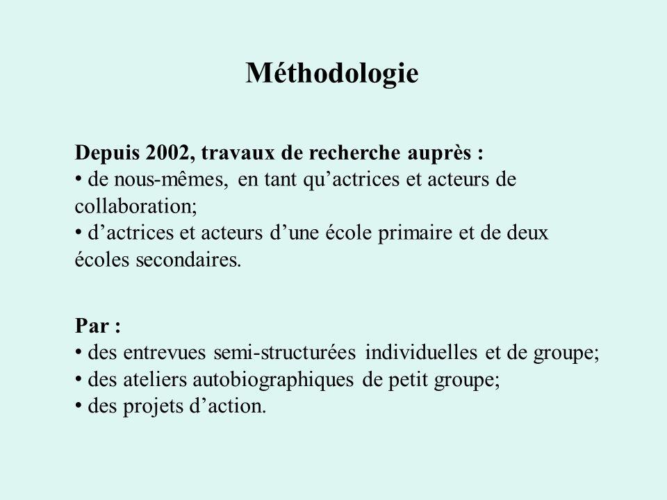 Méthodologie Depuis 2002, travaux de recherche auprès : de nous-mêmes, en tant quactrices et acteurs de collaboration; dactrices et acteurs dune école