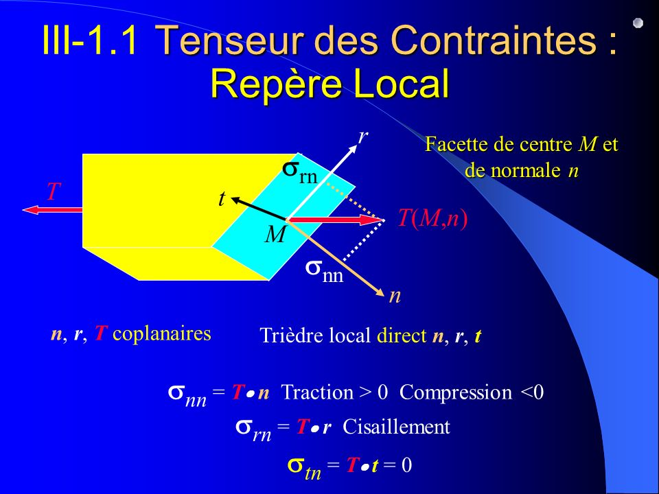 Tenseur des Contraintes : Repère Local III-1.1 Tenseur des Contraintes : Repère Local T(M,n)T(M,n) T M nn rn n, r, T coplanaires r n t nn = T n Tracti