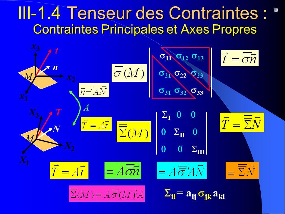 M N T M Tenseur des Contraintes : Contraintes Principales et Axes Propres III-1.4 Tenseur des Contraintes : Contraintes Principales et Axes Propres I