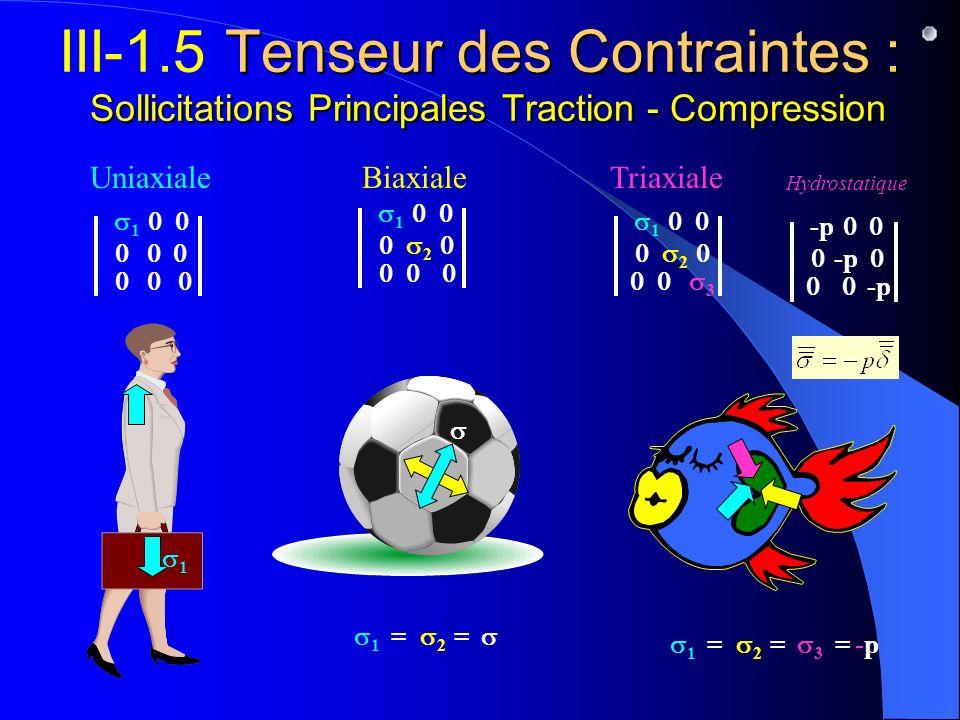 Tenseur des Contraintes : Sollicitations Principales Traction - Compression III-1.5 Tenseur des Contraintes : Sollicitations Principales Traction - Co