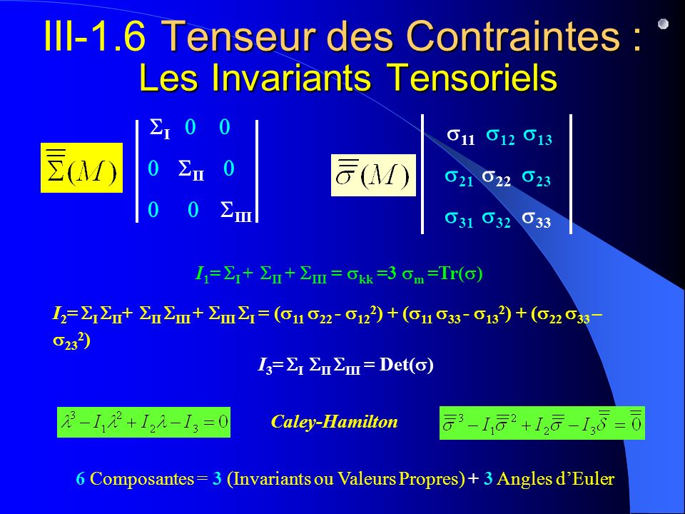 Tenseur des Contraintes : Les Invariants Tensoriels III-1.6 Tenseur des Contraintes : Les Invariants Tensoriels I II III 11 12 13 21 22 23 31 32 33 I