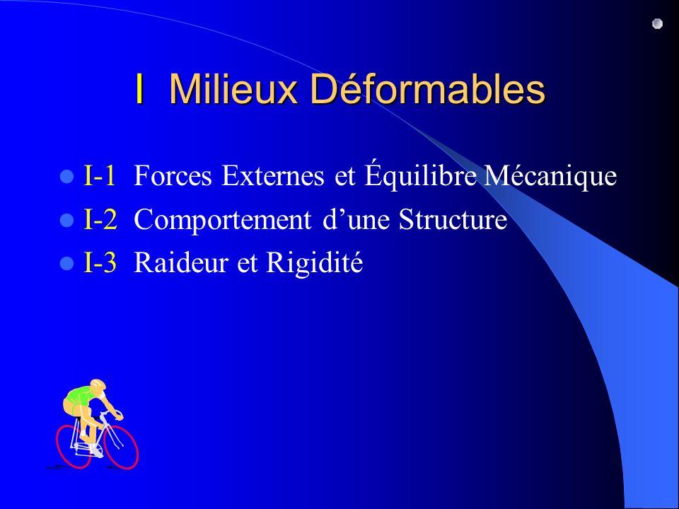 I Milieux Déformables I-1 Forces Externes et Équilibre Mécanique I-2 Comportement dune Structure I-3 Raideur et Rigidité