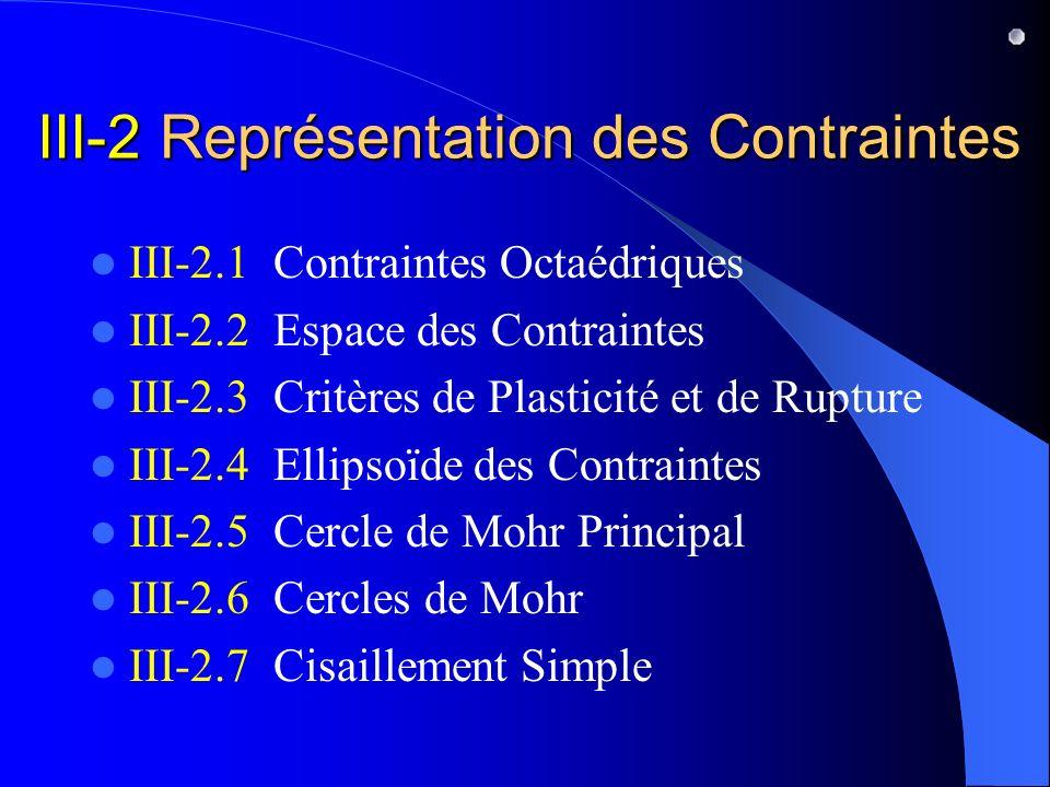 III-2 Représentation des Contraintes III-2.1 Contraintes Octaédriques III-2.2 Espace des Contraintes III-2.3 Critères de Plasticité et de Rupture III-