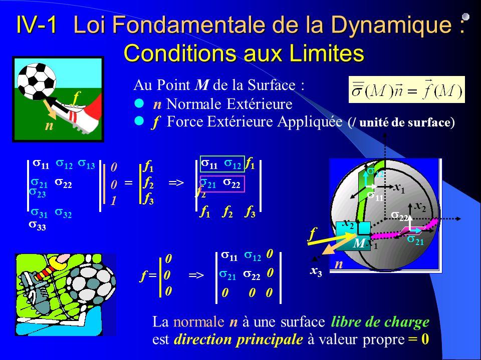 IV-1 Loi Fondamentale de la Dynamique : Conditions aux Limites Au Point M de la Surface : n Normale Extérieure f Force Extérieure Appliquée (/ unité d