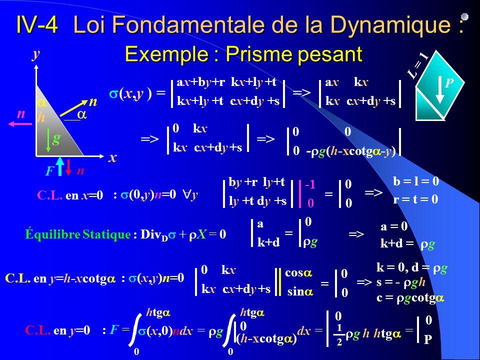 IV-4 Loi Fondamentale de la Dynamique : Exemple : Prisme pesant : (x,y)n=0 ax+by+r kx+ly +t kx+ly +t cx+dy +s (x,y ) = x y g h n C.L. en x=0 by +r ly+