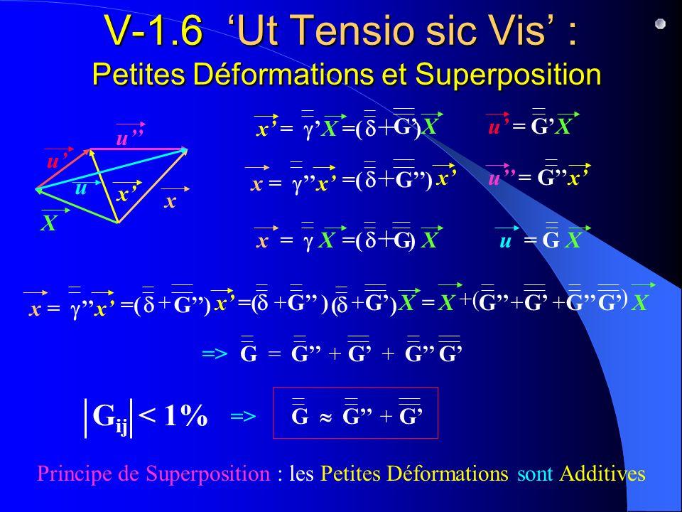 V-1.6 Ut Tensio sic Vis : Petites Déformations et Superposition Principe de Superposition : les Petites Déformations sont Additives =( ) + G x =x x =(