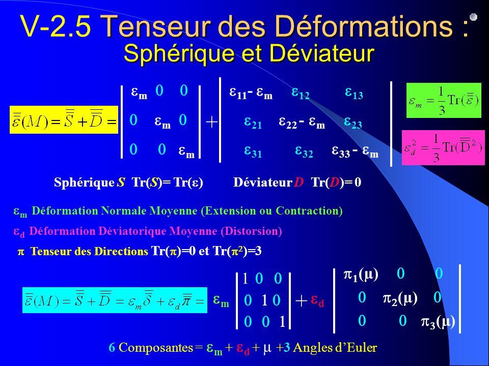 Tenseur des Déformations : Sphérique et Déviateur V-2.5 Tenseur des Déformations : Sphérique et Déviateur m Sphérique S Tr(S)= Tr( ) 6 Composantes = m