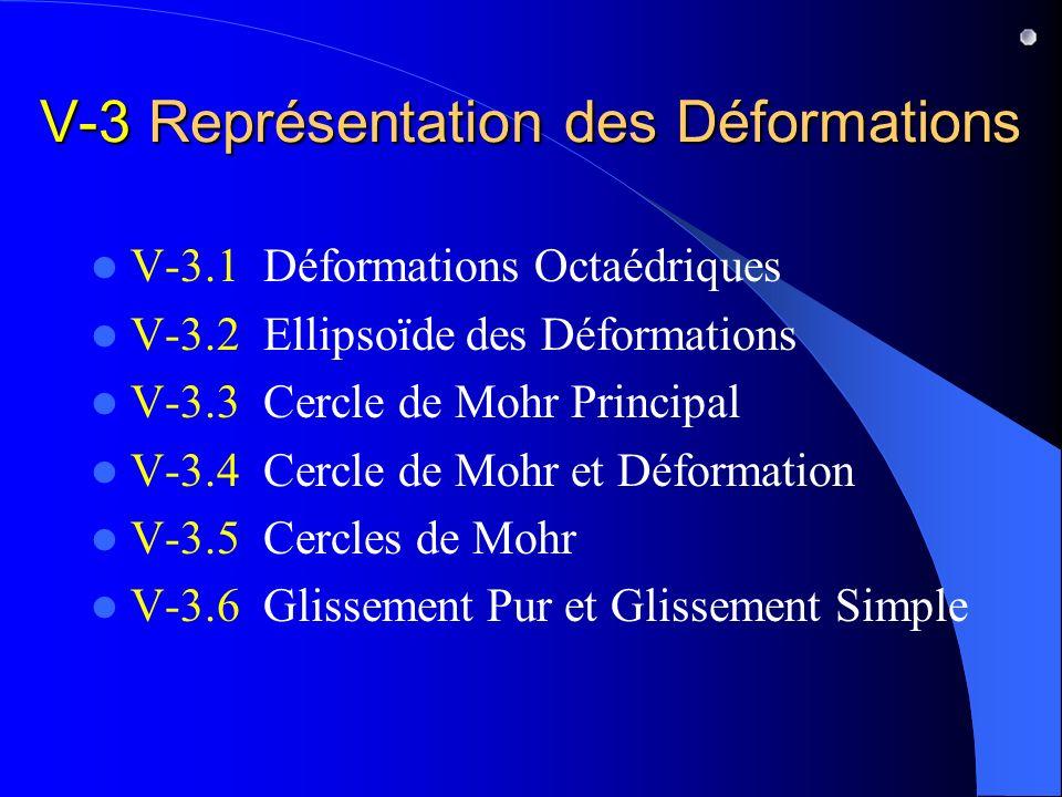 V-3 Représentation des Déformations V-3.1 Déformations Octaédriques V-3.2 Ellipsoïde des Déformations V-3.3 Cercle de Mohr Principal V-3.4 Cercle de M
