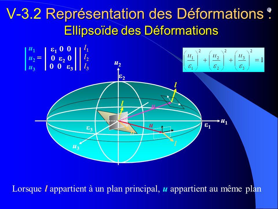 Représentation des Déformations : Ellipsoïde des Déformations V-3.2 Représentation des Déformations : Ellipsoïde des Déformations 1 u1u1 2 u2u2 u3u3 3