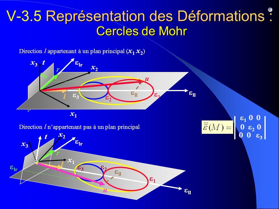 Direction l appartenant à un plan principal ( x 1 x 2 ) Représentation des Déformations : Cercles de Mohr V-3.5 Représentation des Déformations : Cerc