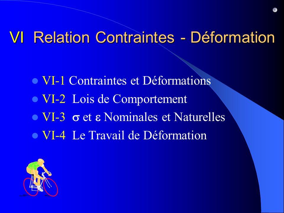 VI Relation Contraintes - Déformation VI-1 Contraintes et Déformations VI-2 Lois de Comportement VI-3 et Nominales et Naturelles VI-4 Le Travail de Dé