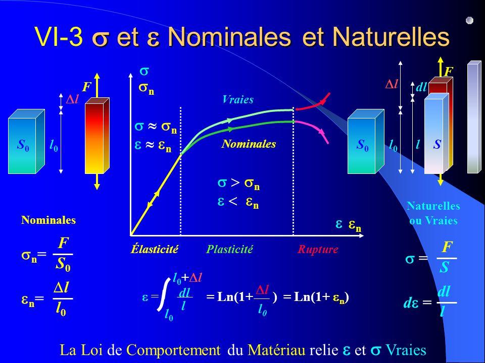 et Nominales et Naturelles VI-3 et Nominales et Naturelles La Loi de Comportement du Matériau relie et Vraies ÉlasticitéPlasticité Rupture l F l0l0 S0