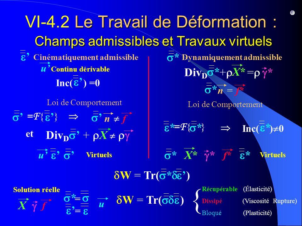 Le Travail de Déformation : Champs admissibles et Travaux virtuels VI-4.2 Le Travail de Déformation : Champs admissibles et Travaux virtuels Dynamique