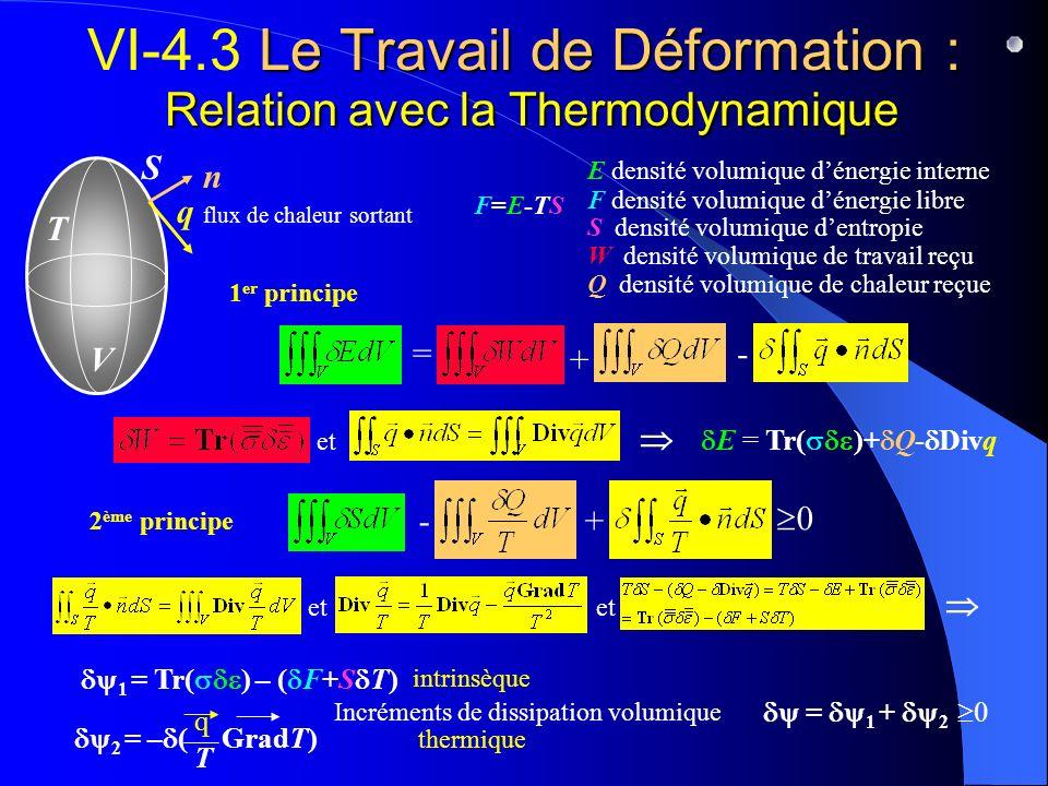 Le Travail de Déformation : Relation avec la Thermodynamique VI-4.3 Le Travail de Déformation : Relation avec la Thermodynamique 1 er principe = + - E