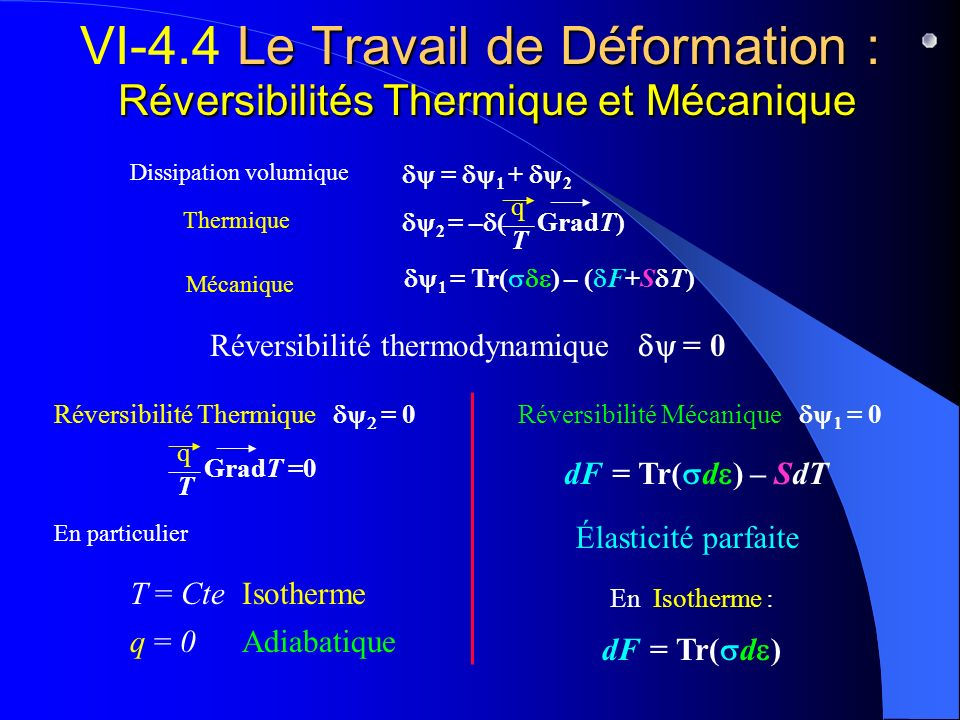 Le Travail de Déformation : Réversibilités Thermique et Mécanique VI-4.4 Le Travail de Déformation : Réversibilités Thermique et Mécanique 1 = Tr( ) –