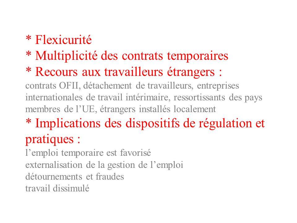 * Flexicurité * Multiplicité des contrats temporaires * Recours aux travailleurs étrangers : contrats OFII, détachement de travailleurs, entreprises i
