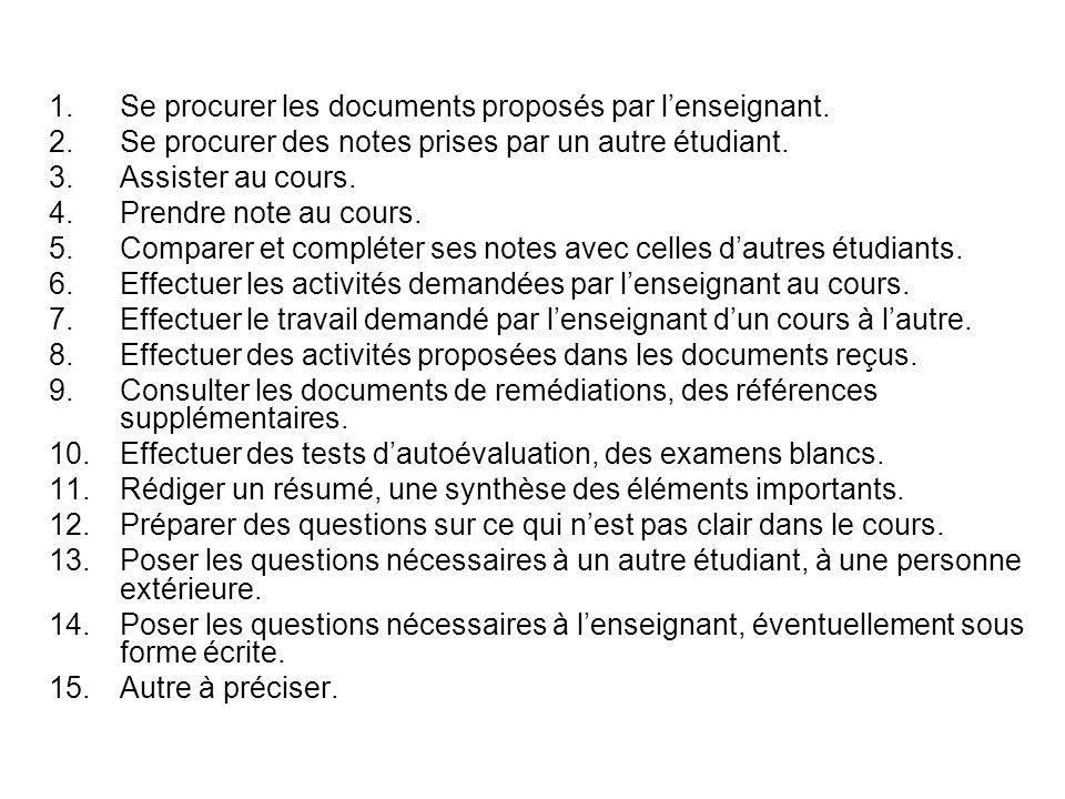 1.Se procurer les documents proposés par lenseignant. 2.Se procurer des notes prises par un autre étudiant. 3.Assister au cours. 4.Prendre note au cou