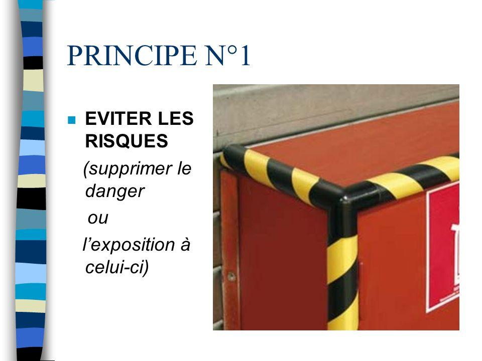 LES 9 PRINCIPES GENERAUX DE PREVENTION