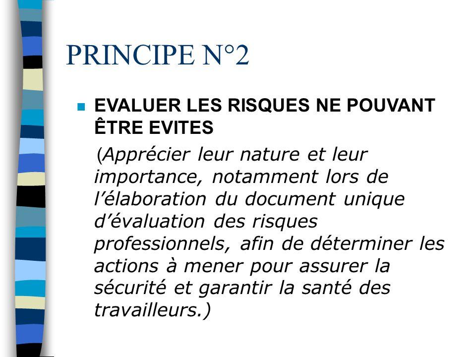 PRINCIPE N°1 n EVITER LES RISQUES (supprimer le danger ou lexposition à celui-ci)
