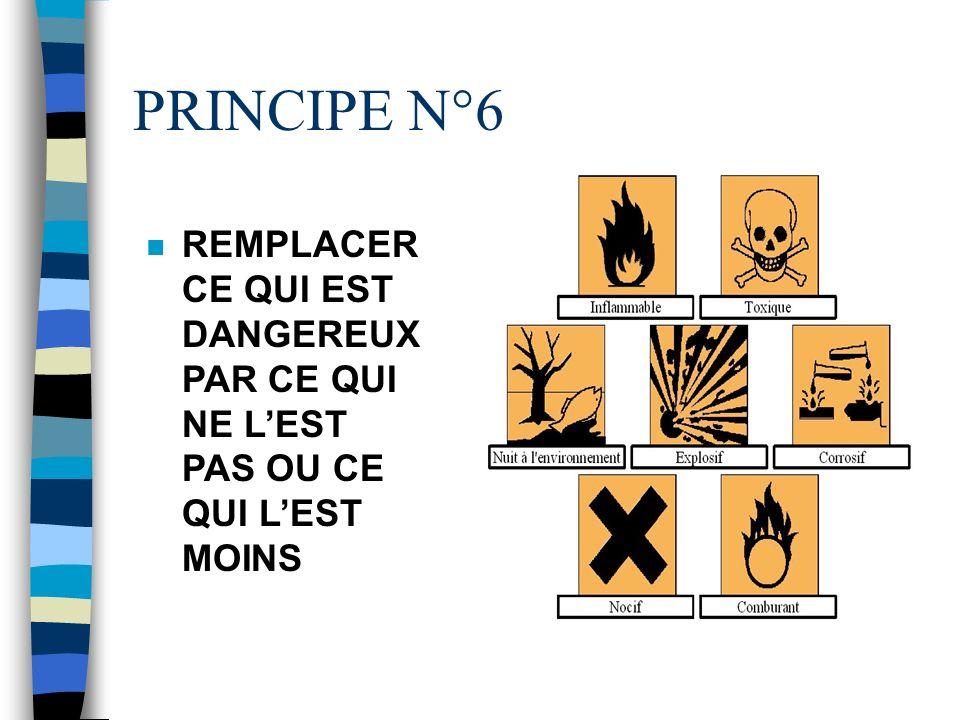 PRINCIPE N°5 n TENIR COMPTE DE LEVOLUTION DES TECHNIQUES ( Assurer une veille pour mettre en place des moyens de prévention adaptés, en prenant en con