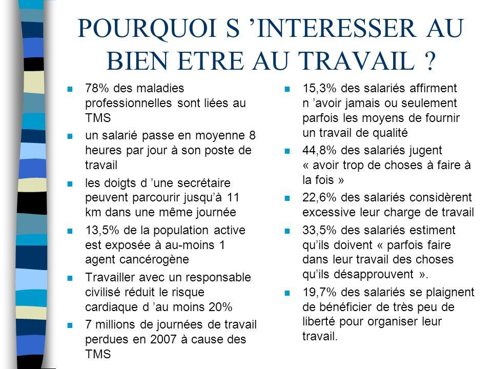 CONDITIONS DE TRAVAIL AU SEIN DE LA FONCTION PUBLIQUE TERRITORIALE LA PREVENTION DES RISQUES PROFESSIONNELS