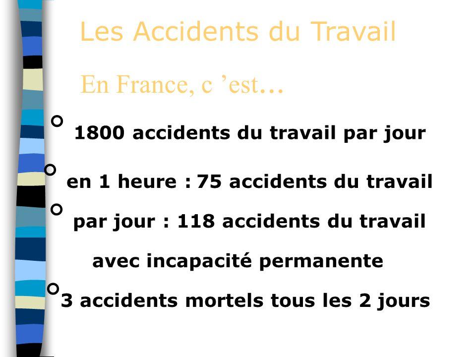 Quelques chiffres en 2008 n Pour 18 108 623 de salariés du régime général n 651 453 accidents avec arrêt de plus de 24 h n dont 43 028 avec incapacité