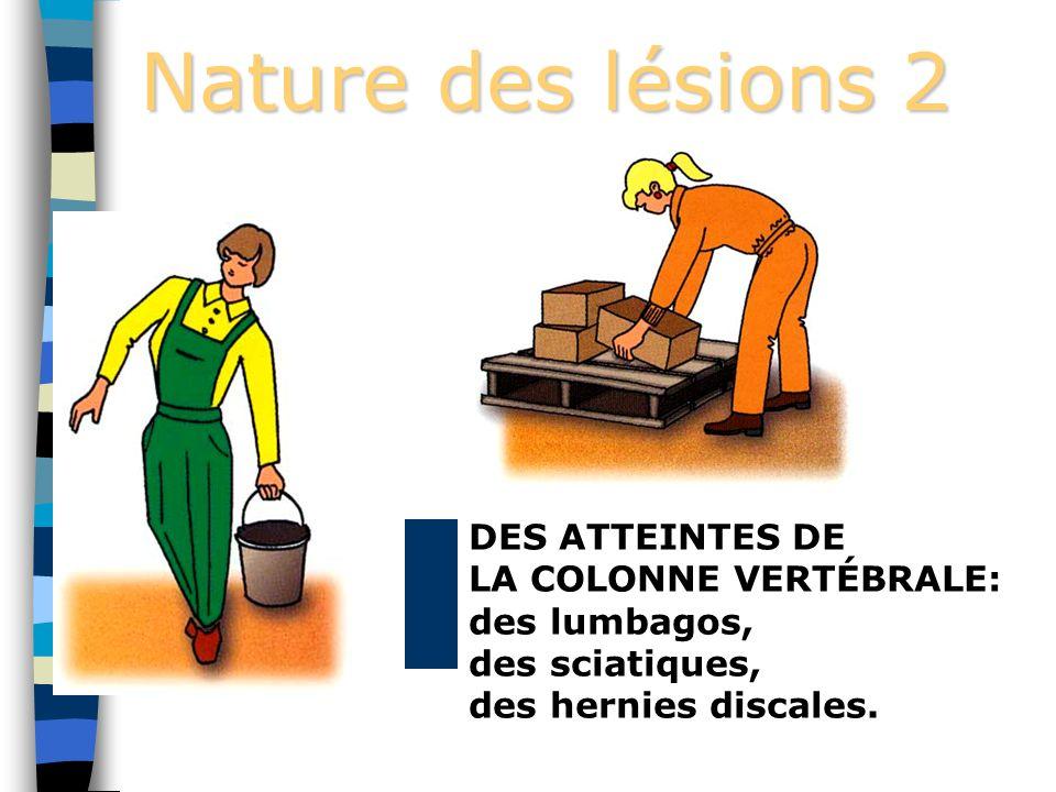 Nature des lésions 1 Des piqûres, des plaies, des contusions. Des fractures, des entorses, des luxations, des déchirures musculaires.