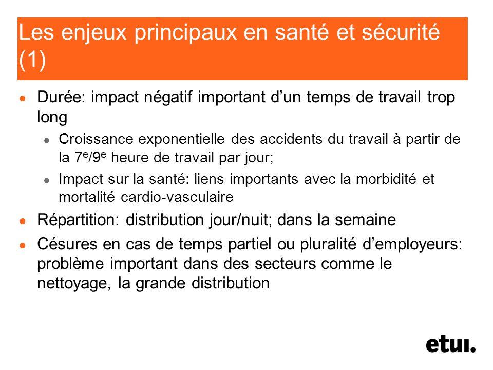 Les enjeux principaux en santé et sécurité (1) Durée: impact négatif important dun temps de travail trop long Croissance exponentielle des accidents d