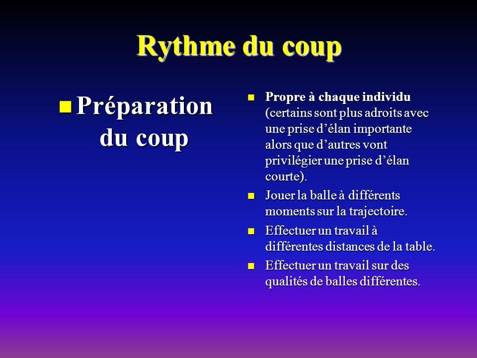 Rythme du coup Préparation du coup Préparation du coup Propre à chaque individu (certains sont plus adroits avec une prise délan importante alors que