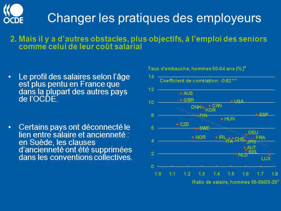 Changer les pratiques des employeurs 2. Mais il y a dautres obstacles, plus objectifs, à lemploi des seniors comme celui de leur coût salarial Le prof