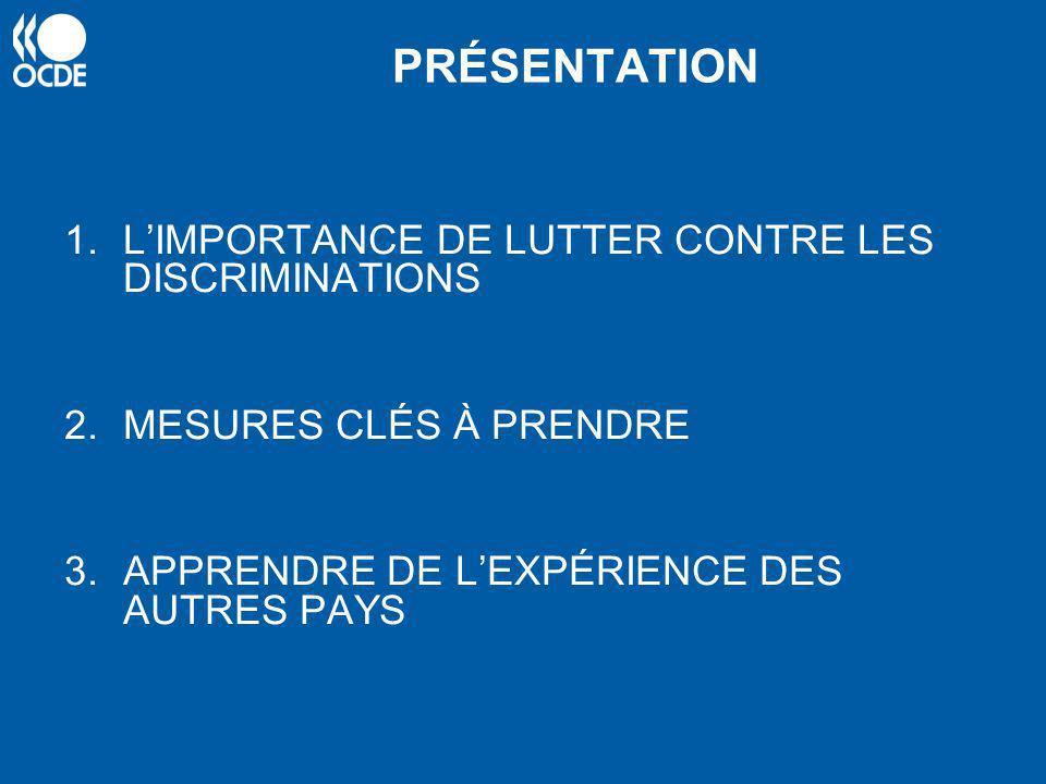 PRÉSENTATION 1.LIMPORTANCE DE LUTTER CONTRE LES DISCRIMINATIONS 2.MESURES CLÉS À PRENDRE 3.APPRENDRE DE LEXPÉRIENCE DES AUTRES PAYS