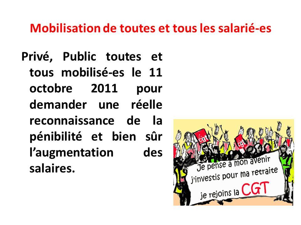 Mobilisation de toutes et tous les salarié-es Privé, Public toutes et tous mobilisé-es le 11 octobre 2011 pour demander une réelle reconnaissance de la pénibilité et bien sûr laugmentation des salaires.