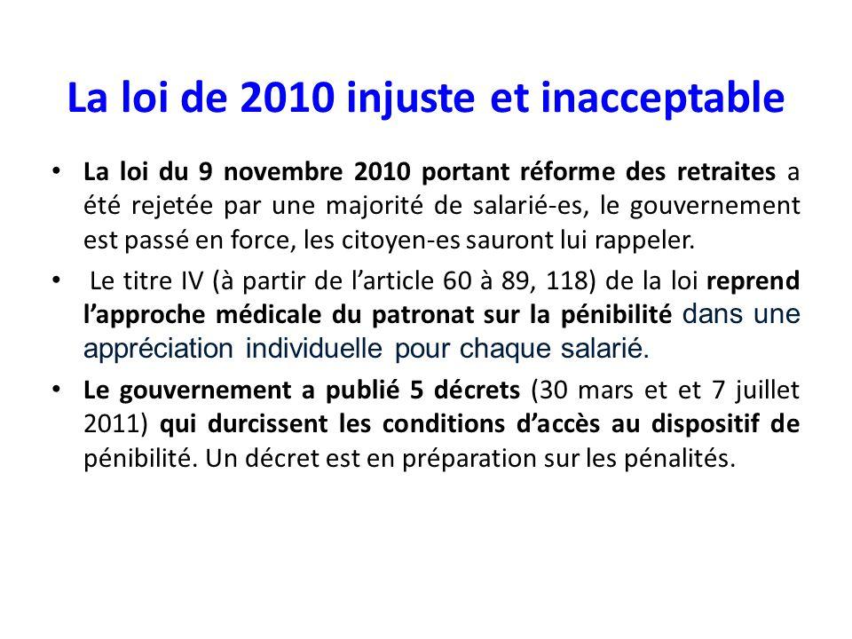 La loi de 2010 injuste et inacceptable La loi du 9 novembre 2010 portant réforme des retraites a été rejetée par une majorité de salarié-es, le gouvernement est passé en force, les citoyen-es sauront lui rappeler.