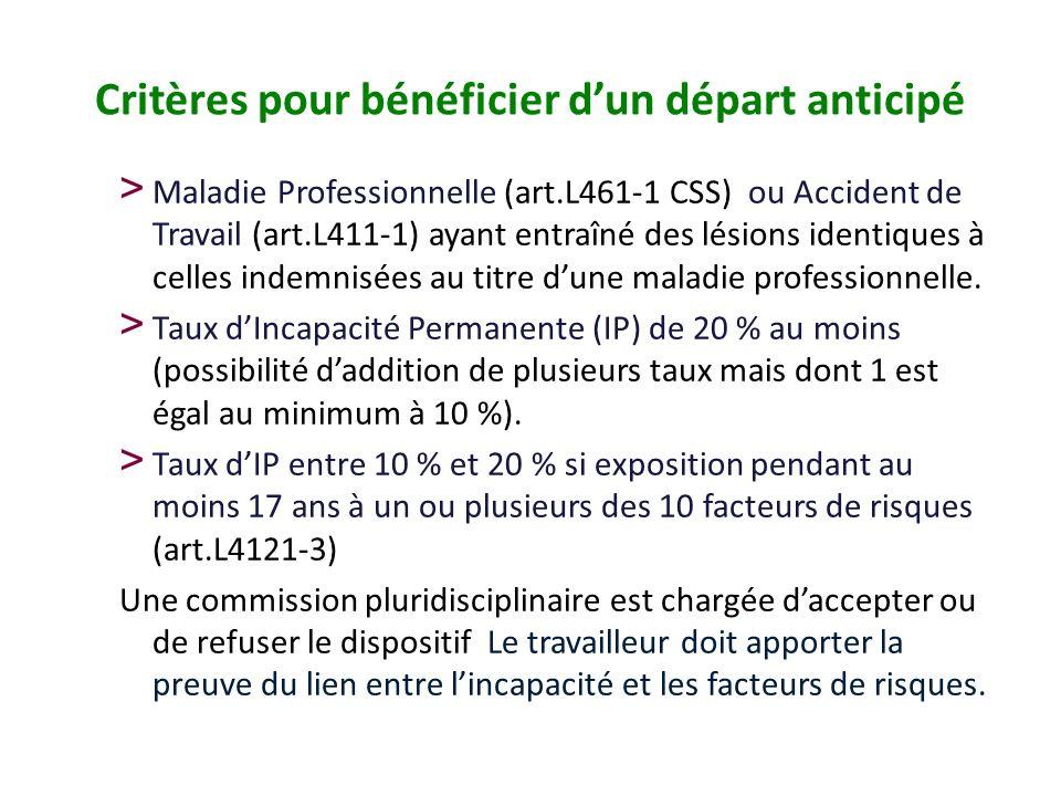 Critères pour bénéficier dun départ anticipé > Maladie Professionnelle (art.L461-1 CSS) ou Accident de Travail (art.L411-1) ayant entraîné des lésions identiques à celles indemnisées au titre dune maladie professionnelle.