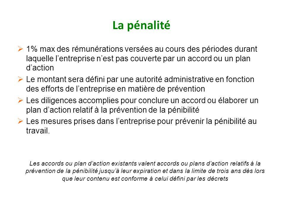 La pénalité 1% max des rémunérations versées au cours des périodes durant laquelle lentreprise nest pas couverte par un accord ou un plan daction Le m