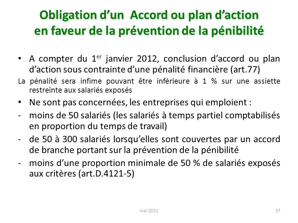 Obligation dun Accord ou plan daction en faveur de la prévention de la pénibilité A compter du 1 er janvier 2012, conclusion daccord ou plan daction s