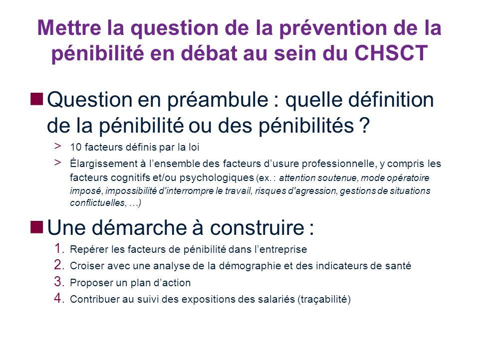 Mettre la question de la prévention de la pénibilité en débat au sein du CHSCT Question en préambule : quelle définition de la pénibilité ou des pénib