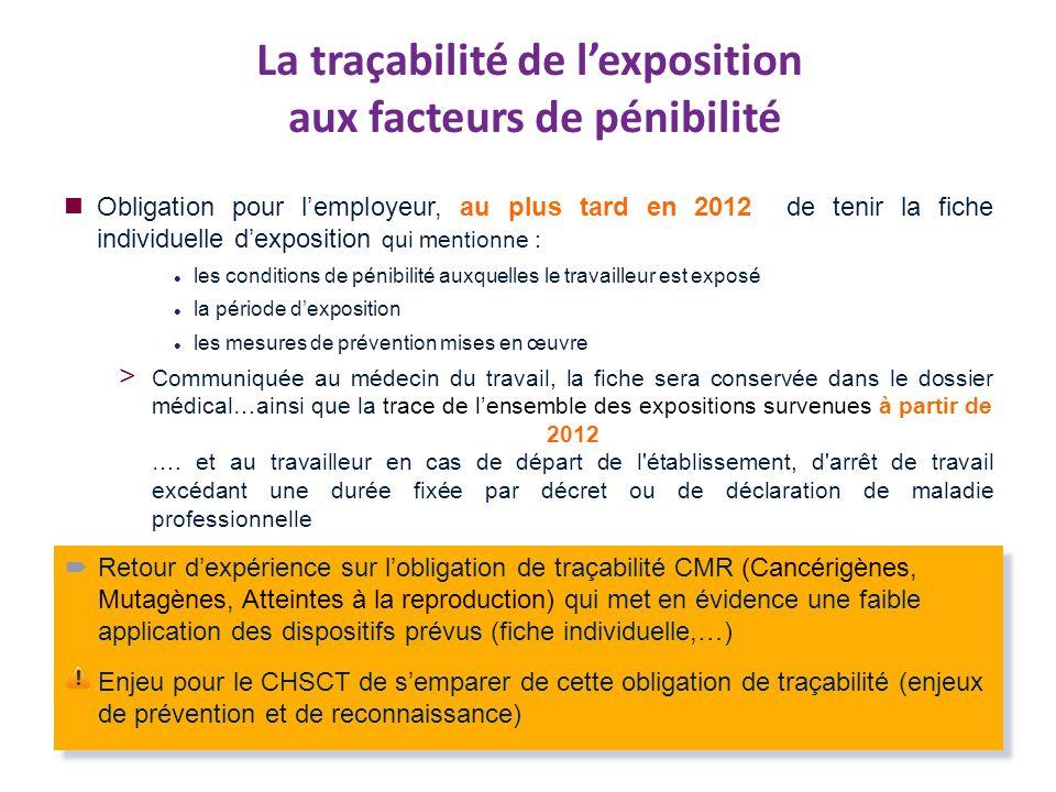 La traçabilité de lexposition aux facteurs de pénibilité Obligation pour lemployeur, au plus tard en 2012 de tenir la fiche individuelle dexposition q