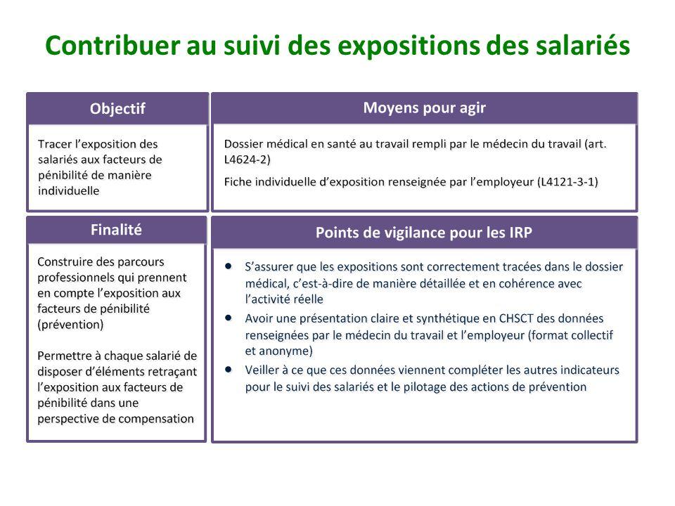 Contribuer au suivi des expositions des salariés page 43