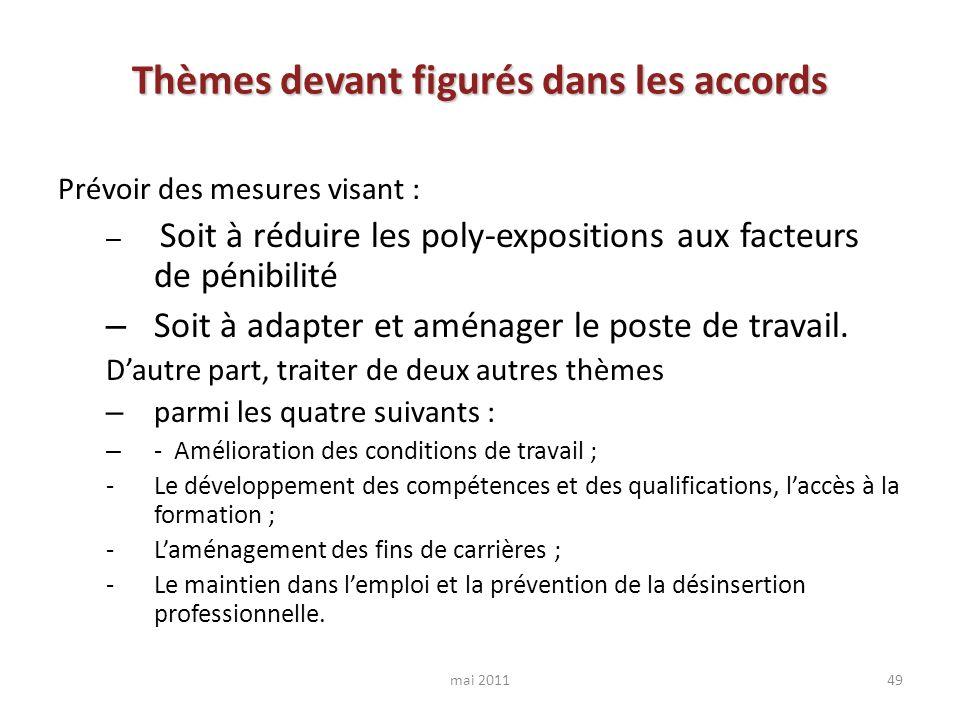 Thèmes devant figurés dans les accords Prévoir des mesures visant : – Soit à réduire les poly-expositions aux facteurs de pénibilité – Soit à adapter et aménager le poste de travail.