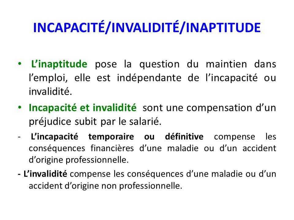 INCAPACITÉ/INVALIDITÉ/INAPTITUDE Linaptitude pose la question du maintien dans lemploi, elle est indépendante de lincapacité ou invalidité. Incapacité