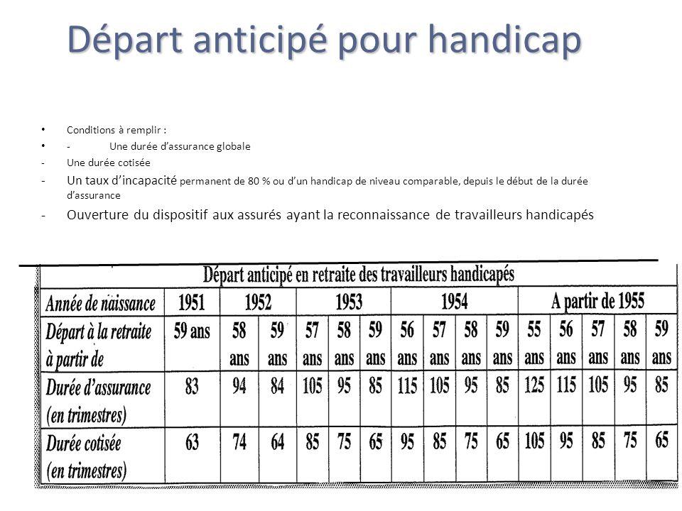 Départ anticipé pour handicap Conditions à remplir : - Une durée dassurance globale -Une durée cotisée -Un taux dincapacité permanent de 80 % ou dun h