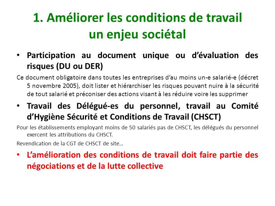 1. Améliorer les conditions de travail un enjeu sociétal Participation au document unique ou dévaluation des risques (DU ou DER) Ce document obligatoi