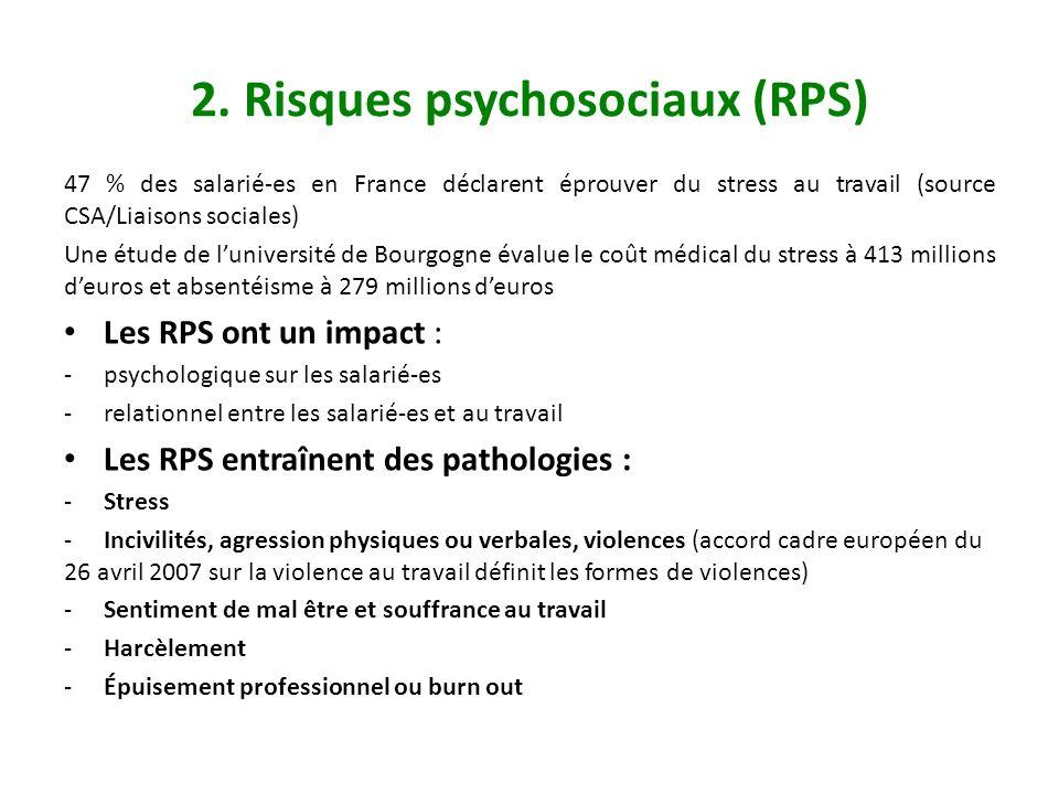 2. Risques psychosociaux (RPS) 47 % des salarié-es en France déclarent éprouver du stress au travail (source CSA/Liaisons sociales) Une étude de luniv